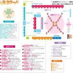 なら奈良まつり2017・盆踊り・花火・フードフェス・が融合した祭り!平城京で開催